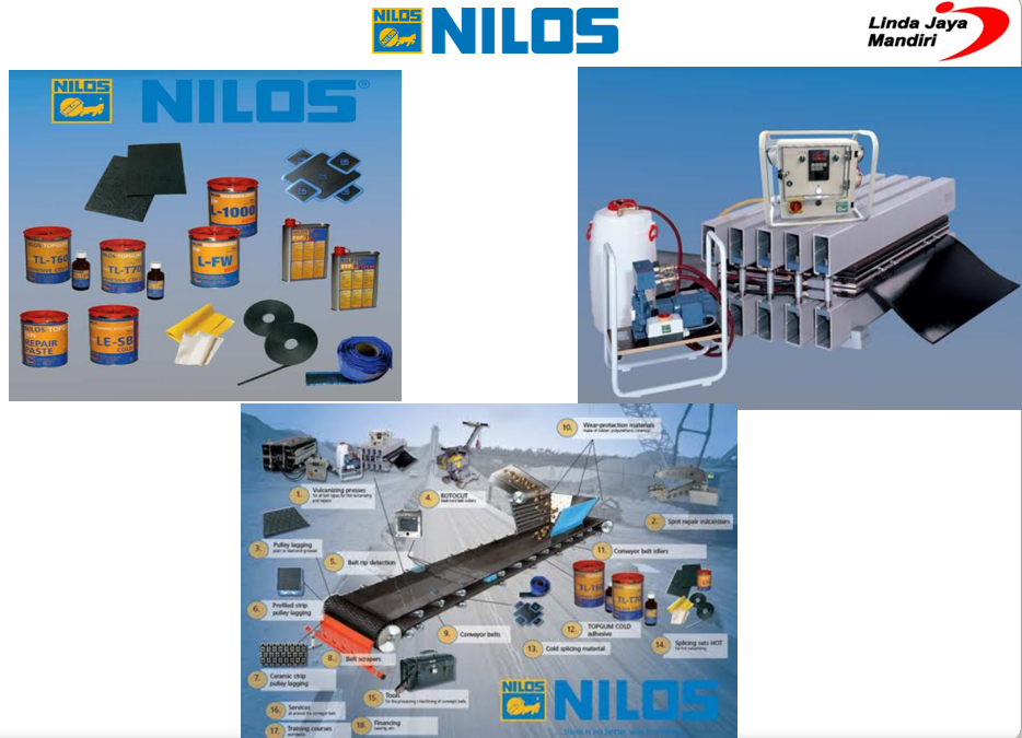 Nilos-Product